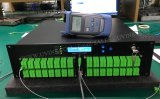 Amplificatore ottico di CATV 1550nm EDFA con gli input doppi di Wdm CATV
