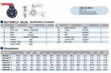 時代弁、PVC蝶弁、Pn10 (F1970)、NSFPw及びUpc