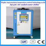 電気めっきのための14.3kw産業水によって冷却されるより冷たい冷却装置
