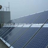 Migliore Price di 5kw fuori da Grid Solar, Solar Products
