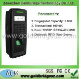 Профессионального программного обеспечения и управления доступом биометрические данные системы распознавания отпечатков пальцев