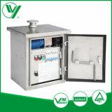 Qualitäts-elektrisch bedienter Mechanismus für Trenner