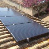 L'OIN de GV délivrent un certificat le panneau solaire mono
