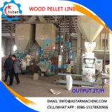 La agricultura Pellet biomasa de residuos de la línea de decisiones