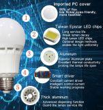 Alta potência de venda superior a75 18W Globe AC DC lâmpada LED