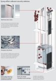 Home Lift Without Machine Room (LL-101)
