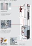 Accueil des passagers sans salle des machines de levage (LL-101)
