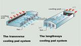 AC 220V 산업 축 배출 통풍기 팬