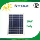 10watt-15watt mini-panneau solaire de haute qualité