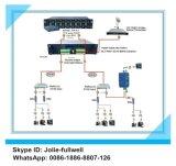 Wdm EDFA del Triple-Play de los puertos FTTH de Fullwell 16 con la señal de Pon (FWAP-1550H-16X19)