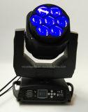 Bienen-Augen-Summen-Träger-bewegliches Hauptlicht des Lehm-Parky MiniK10 7*15W RGBW LED