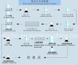 Ro-Systems-Wasserbehandlung-Maschine