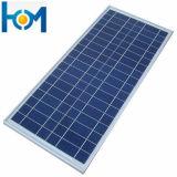 250W a 300W Módulo PV Solar panel de vidrio con bajo el hierro