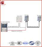 FM nachgewiesene lineare Wärme-Detektoren