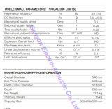 Hete Verkoop het Neodymium Subwoofer van 21 Duim (GW-2103na)