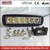 18W LEDのドライビング・ライト防水車LED作業ライト
