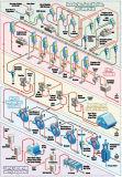 Type de cuvette de gicleur centrifugeuse d'amidon pour des applications d'amidon