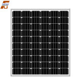 Photovoltaic Zonnepaneel van de Fabrikant van Cellen voor Zonnestelsel
