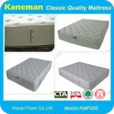 CFR1633防火効力のあるマットレス(KMF006)