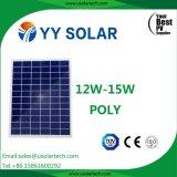 panneau solaire 12W-15W pour le système d'éclairage LED