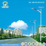 Экономия энергии 30W-100W уличных фонарей на солнечной энергии