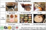 ミルク交換用工具またはin-Fillingのための小さい動物またはペット供給の脂肪質の粉