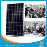 с панелями модуля PV сертификата Ce UL TUV Mono поли солнечными