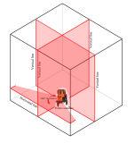 [سلف-لفلينغ] [برسس] عامّة ساطعة أحمر حزمة موجية [أولترا] خمسة خطوط ليزر مستوى أداة [فه515ر]