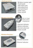Appareil-photo dentaire sans fil avancé du matériel USB et appareil-photo intraoral