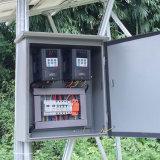 De Input & de Output IP 65 van de Fase SAJ 7.5KW 3 van 3 Fase de ZonneOmschakelaar van de Pomp voor Zonne Pompend Systeem, 18 maandGarantie