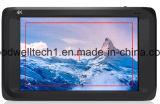 """Een hoogtepunt bereikend IPS van de Nadruk 4K Comité 4.5 """" LCD Vertoning op Camera"""