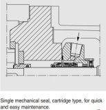 Уплотнение насоса Dickow, механически уплотнение, уплотнение Bellow металла
