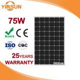 Panneau solaire direct de la vente 75W d'usine pour le système d'alimentation solaire