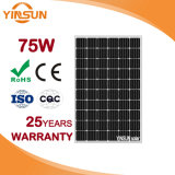 75W solarly modules for solarly power system