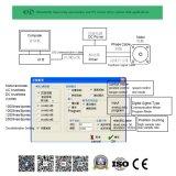 Servomotore 200W per lo scanner con CC o CA alimentato