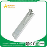 40W LED étanches IP65 Rue lumière solaire