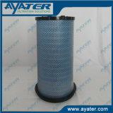Pièces de filtre à air de compresseur de Sullair de remplacement