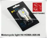 Farol de LED para motociclo 12W
