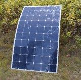 MotorhomeのためのSunpowerの海洋の適用範囲が広い太陽電池パネル180W