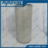 Compair el filtro de aire comprimido (98262/170)