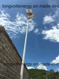 5 ans de garantie 50 Watt lampe solaire économique avec une capacité plus élevée