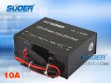 Step-Down Transformator van de Macht van de Auto van Suoer gelijkstroom 24V aan 12V /10A de Transformator van de Levering van de Macht met Uitstekende kwaliteit (gelijkstroom-130AP)