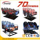 Investimenti aziendali 7D Cinema Machine di Zhuoyuan