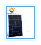 太陽エネルギーシステムのための高性能150Wの多太陽電池パネル