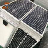 OEMの工場によってカスタマイズされるサイズの太陽電池パネルPVのモジュールの太陽系