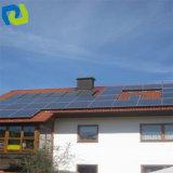 ホームのための100W太陽エネルギーエネルギー電気のモジュール