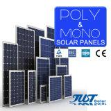 130Wモノクリスタル太陽エネルギーのパネル中国製