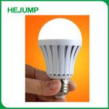 9W AC LED Lampe rechargeable pour l'urgence spécial pour panne électrique
