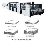 Maquinaria de embalaje Caja de bloqueo inferior (GK-1200AC)