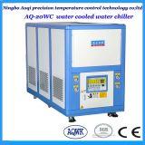 tipo industriale refrigeratore del rotolo 12.84ton di acqua raffreddato ad acqua